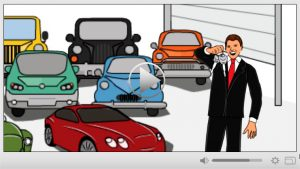 Done For You Used Car Dealer Whiteboard Video